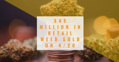 huge cannabis retail sales on 420 so whats next