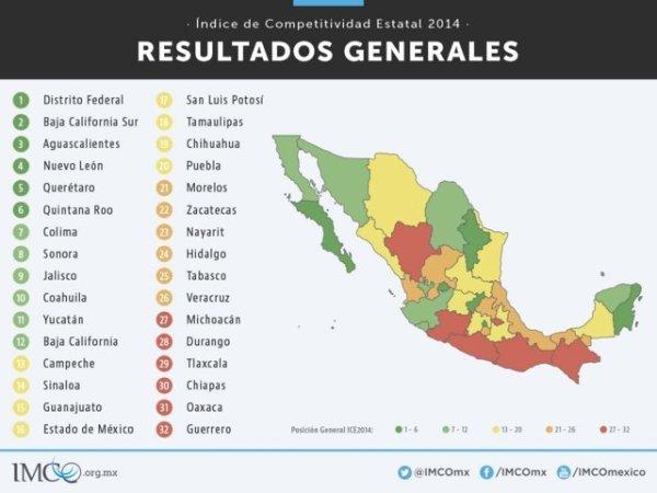 COMPETITIVIDAD EN MEXICO 2014