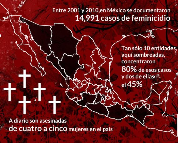 MAPA FEMINICIDIO MEXICO