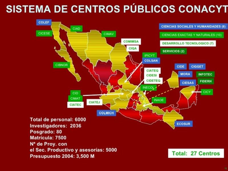 conacyt-centros-investigacion-2004
