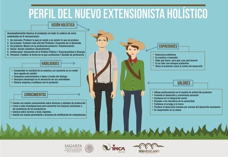 extensionismo-agricola