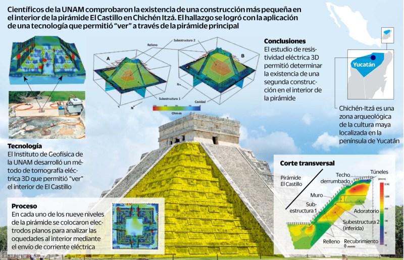 kukulkan-el-castillo-infografia-24-horas