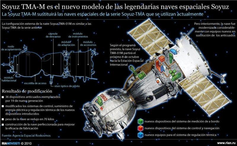 soyuz-nueva-nave-espacial