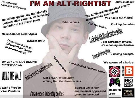 The Alt-Right: Who Are They?
