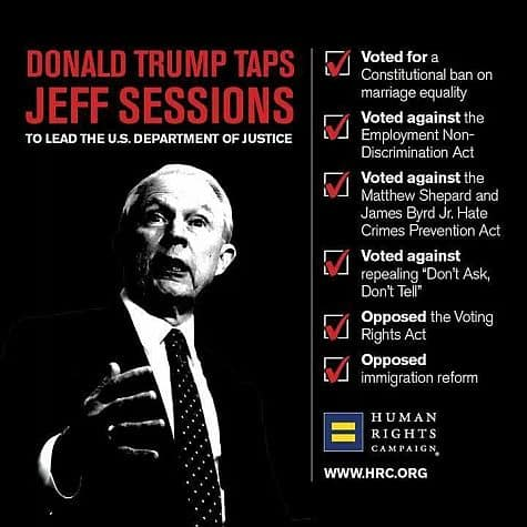 Jeff Sessions Voting Record shows Him Unfit to be US Attorney General