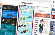Infografiche: capire le potenzialità per trasformale in business