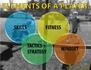 Elements of a Player