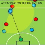 Attacking on Half-Turn