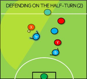 Defending on Half-Turn (2)