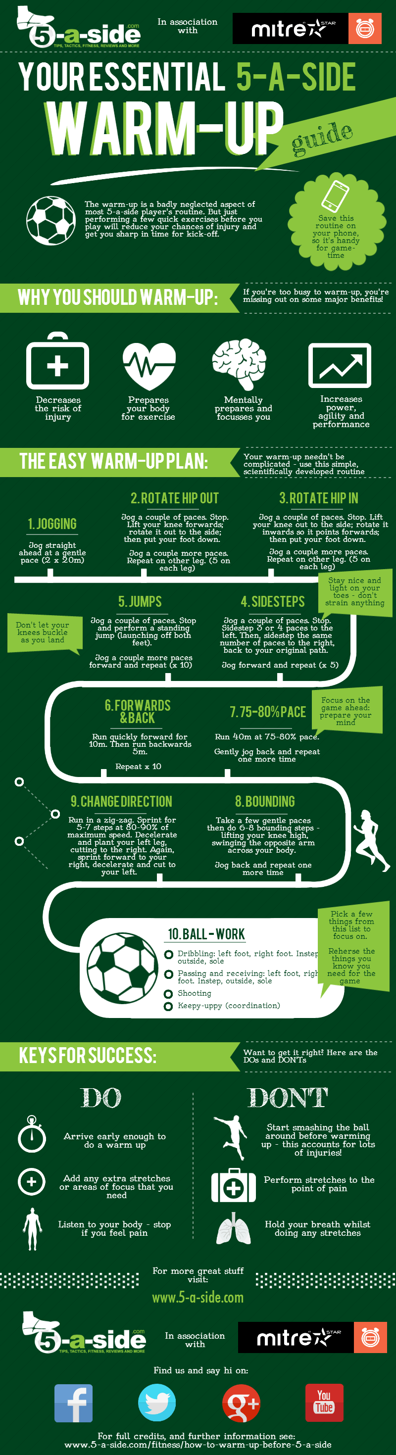 5-a-side warm-up info graphic