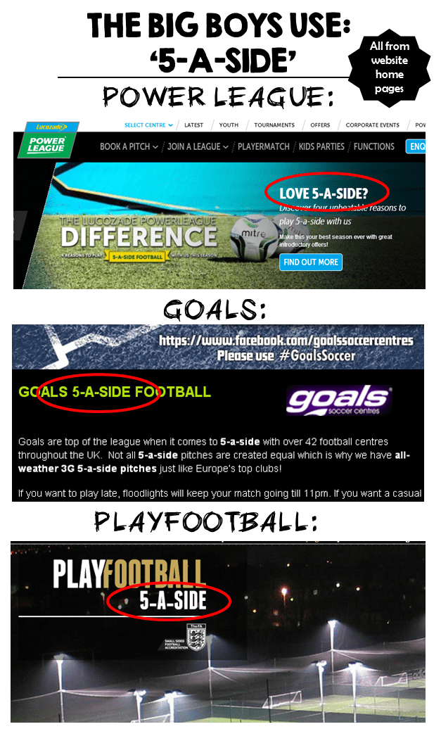 GOALS POWERLEAGUE PLAYFOOTBALL 5-A-SIDE