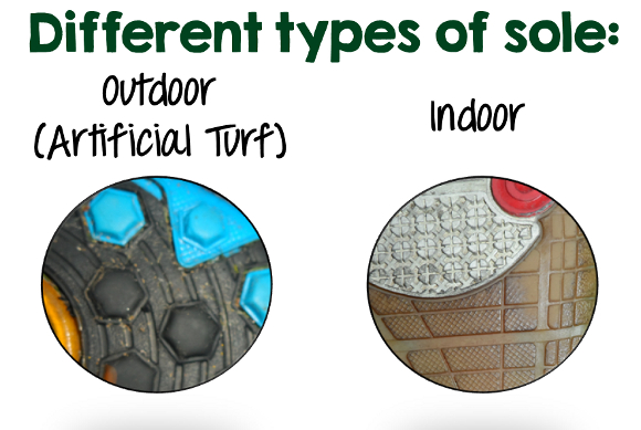 5-a-side Boot Shoe Types