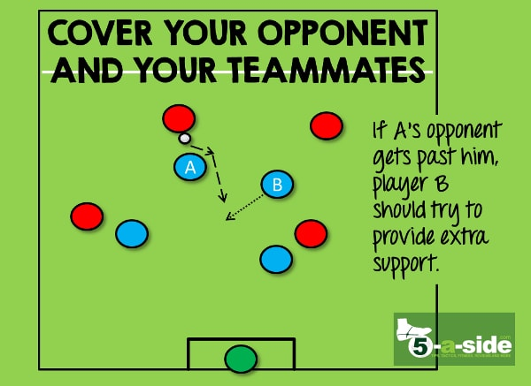 5-a-side defending Cover teammates