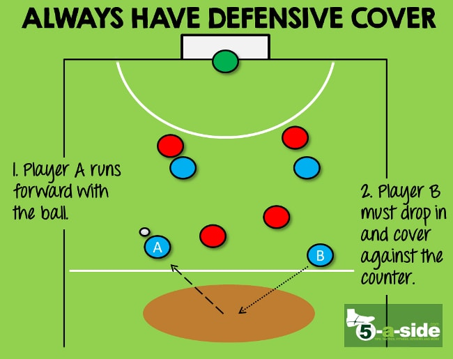 5-a-side defending counter attack