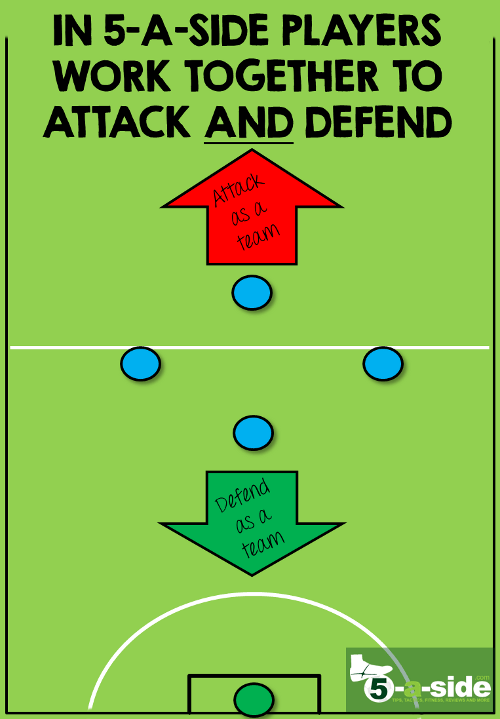 Attack and Defend as a Team in 5-a-side tip