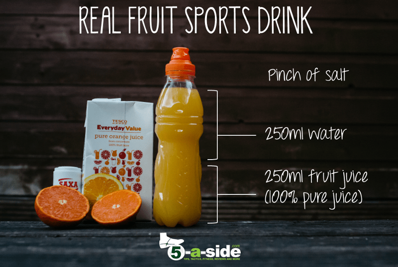 Real Fruit Own Sports Drink Electrolyte