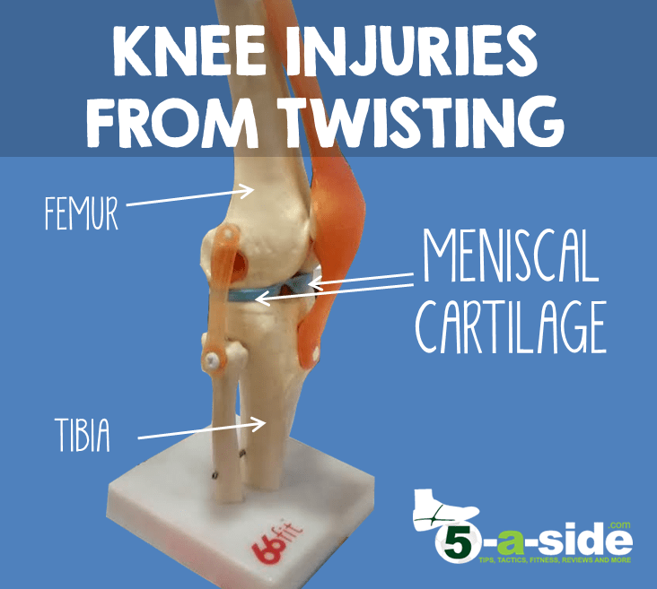Fix Your Football Knee Injury - An Essential Guide | 5-a