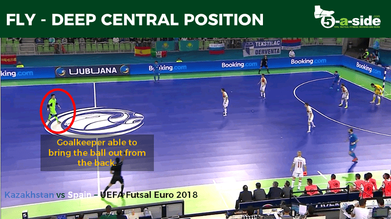 Futsal Fly Goalkeeper Higuita Kairat Kazakhstan Powerplay