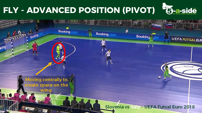Futsal Fly Goalkeeper Position Advanced Pivot