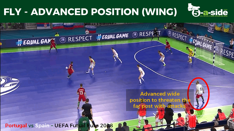Futsal Fly Goalkeeper Position Advanced Wing
