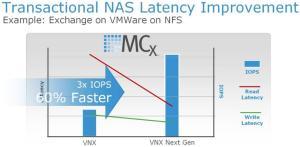 NAS Latency Improvement