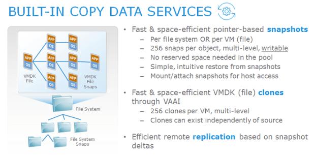 copy data-services