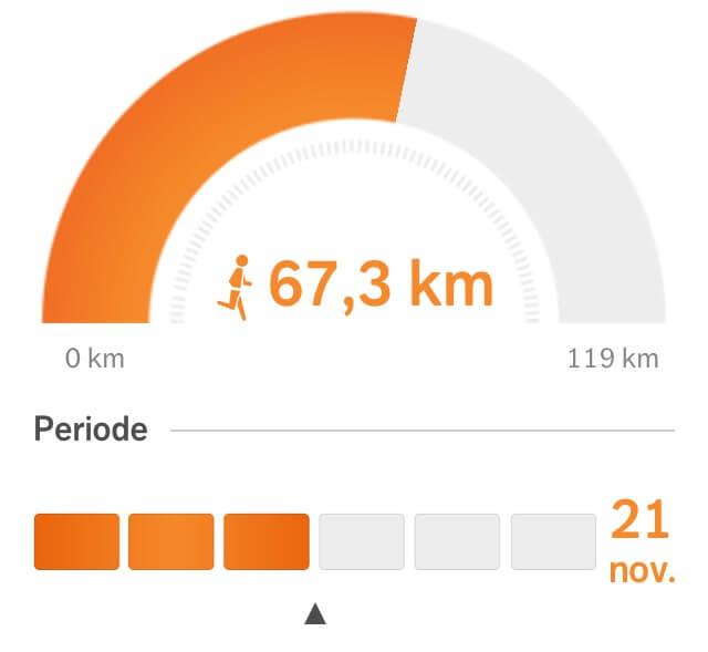 Kilometers Tegen Kanker Update