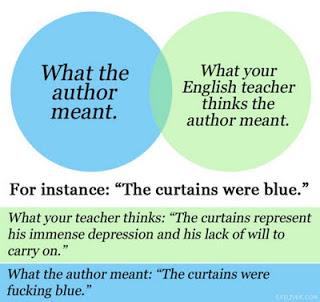 Teacher Author Meaning