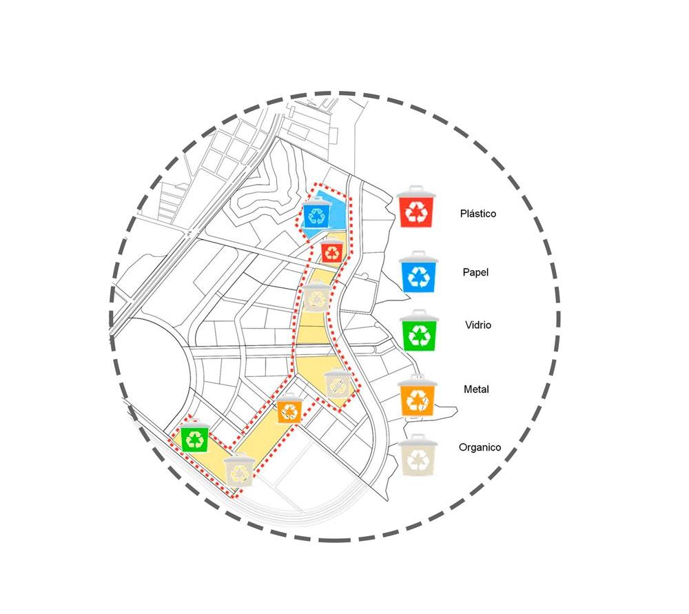 urbanismo sostenible - maiporé