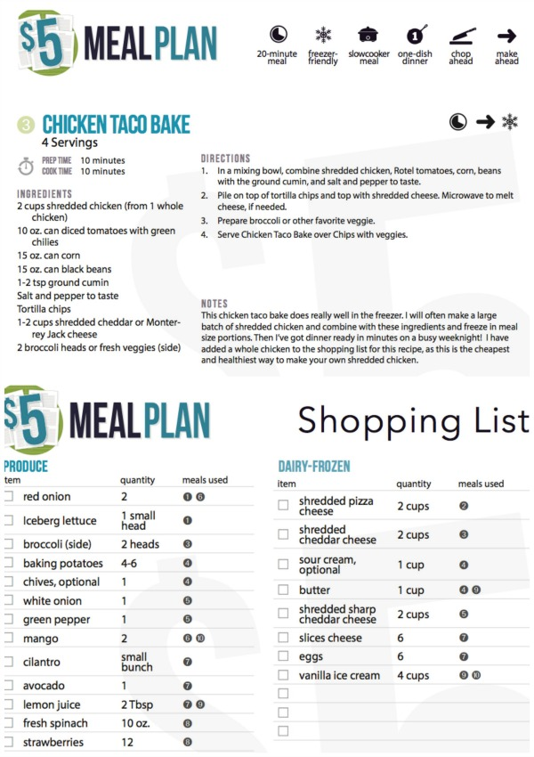 $5 Meal Plan - Sample Plan