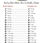 Free Printable: How to Double a Recipe | 5DollarDinners.com
