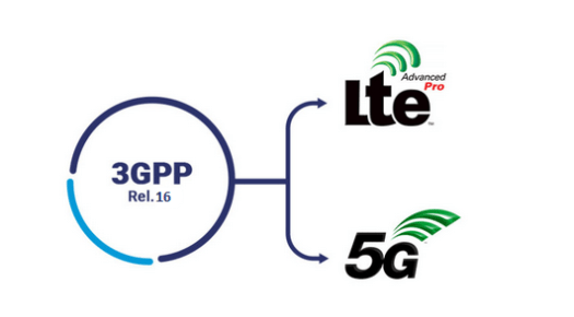 5G NR: 3GPP Release 16 includes 5G definitions