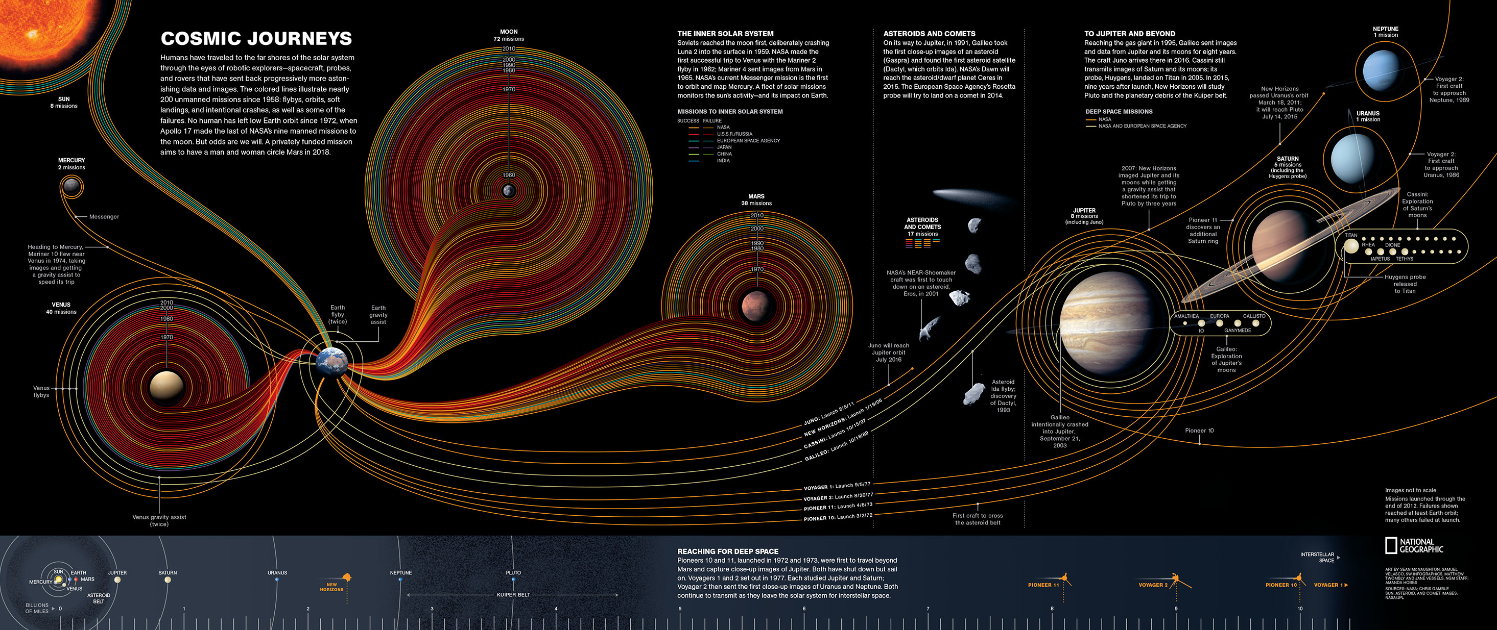 Updated Zoomable Poster Now Shows Off 54 Years Of Space