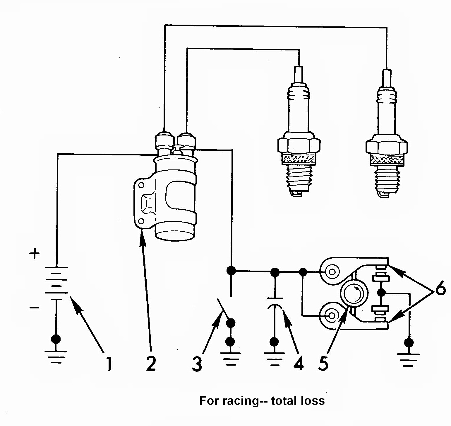 Wiring Diagrams Panic Treatment