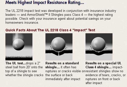 Storm Damage class 4 impact test