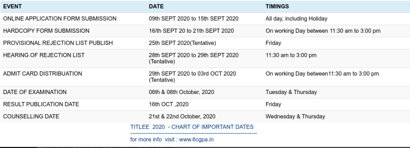 titlee-2020-list-of-important-dates-tit-lateral-entry-entrance-2020