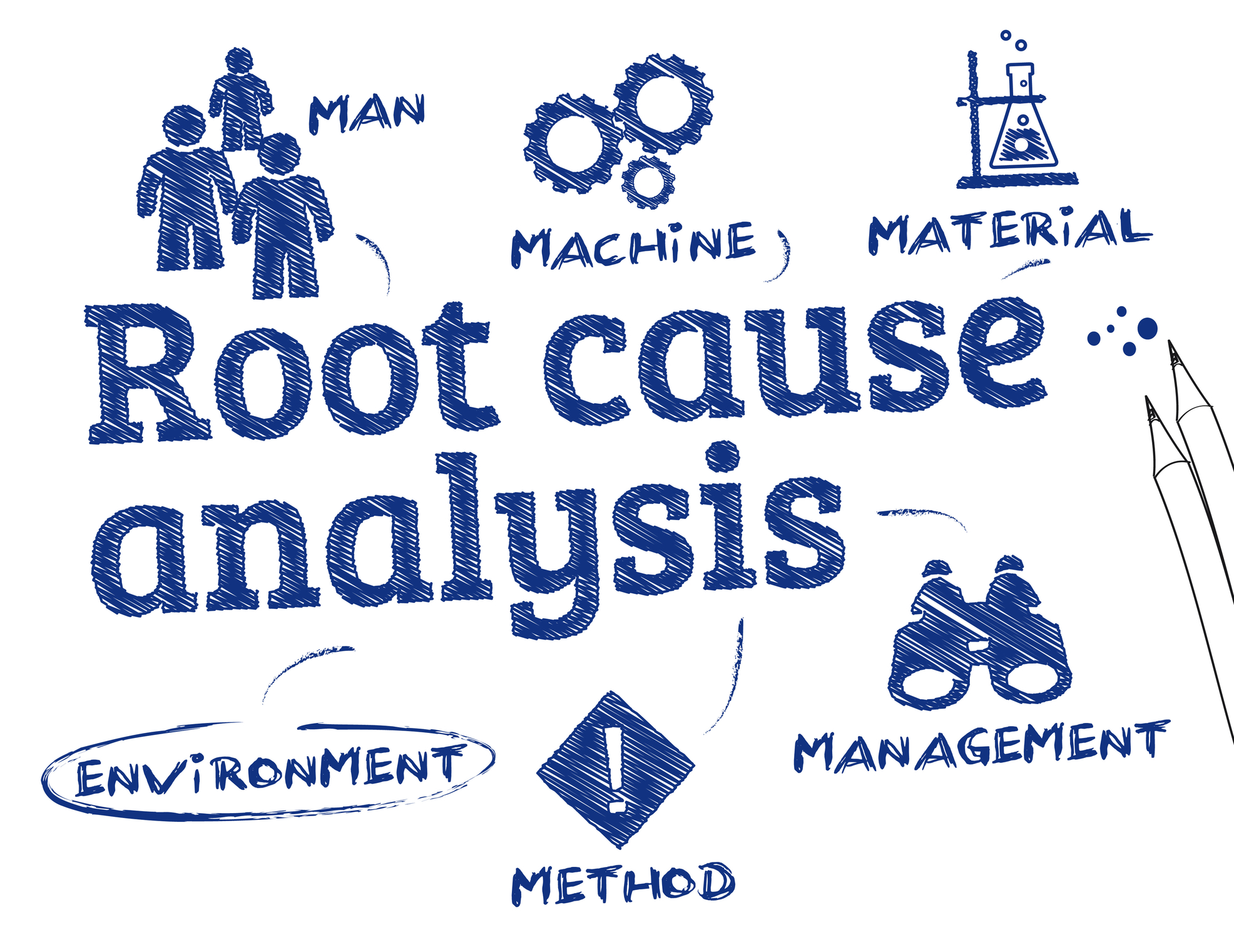 Article Root Causeysis Most Important 5 Whys