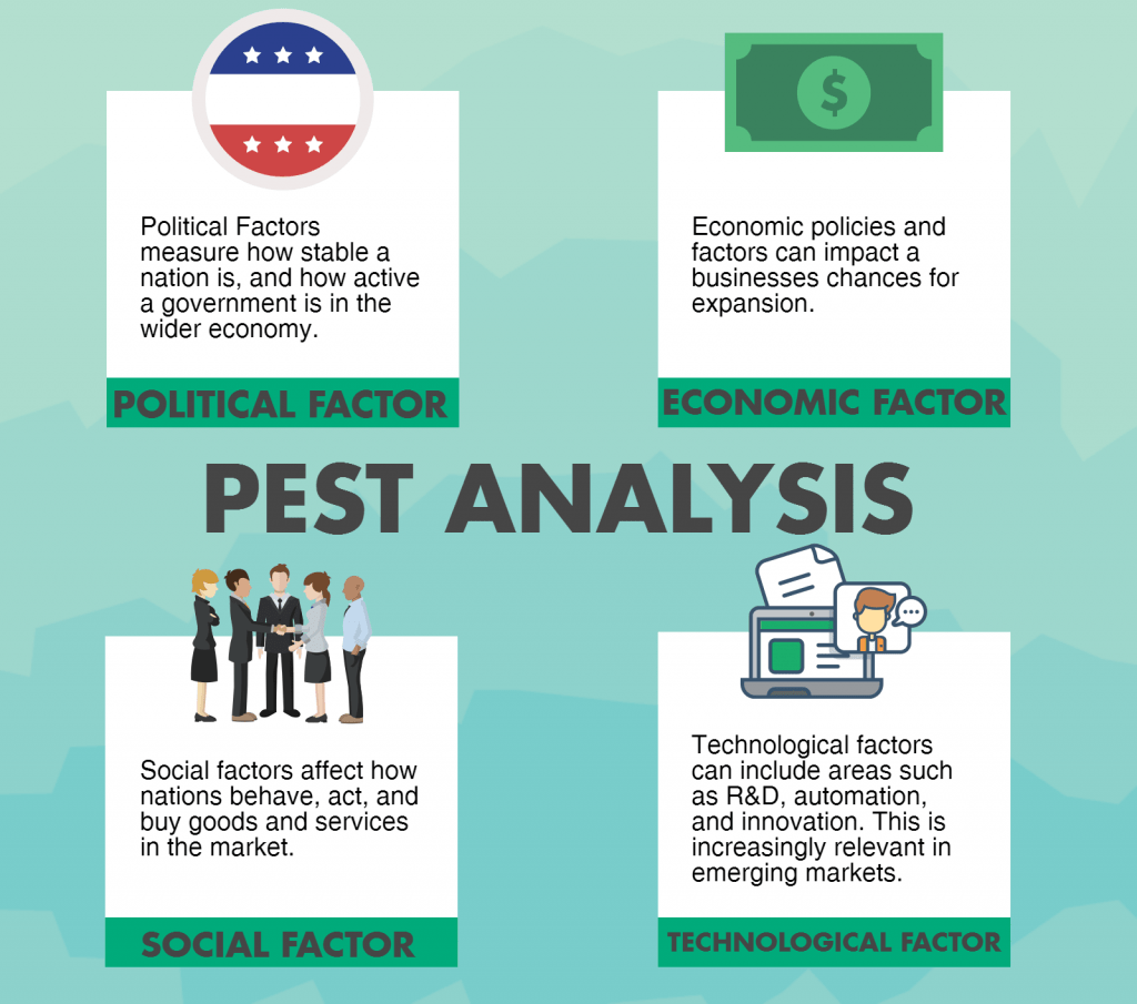 Infographic Six Sigma Pestysis