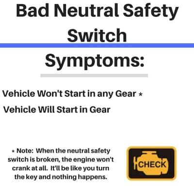 4l60e Transmission Neutral Safety Switch Wiring Diagram Wiring