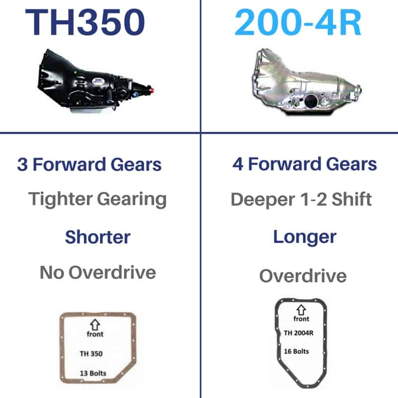 TH350 Vs 200-4R Differences