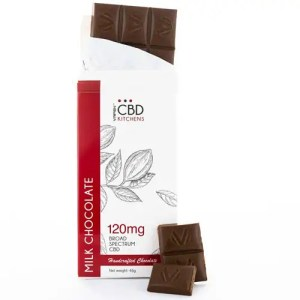 CBD Chocolate and edibles