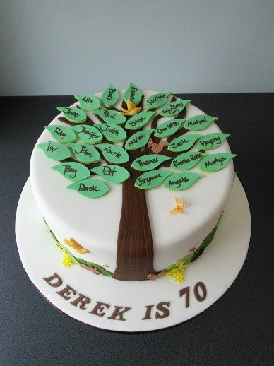 Easy DIY 70th Birthday Cake With A Cute Family Tree