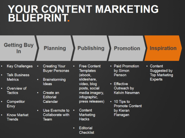 Social media web design strategy colorado springs 720media buyer its malvernweather Images