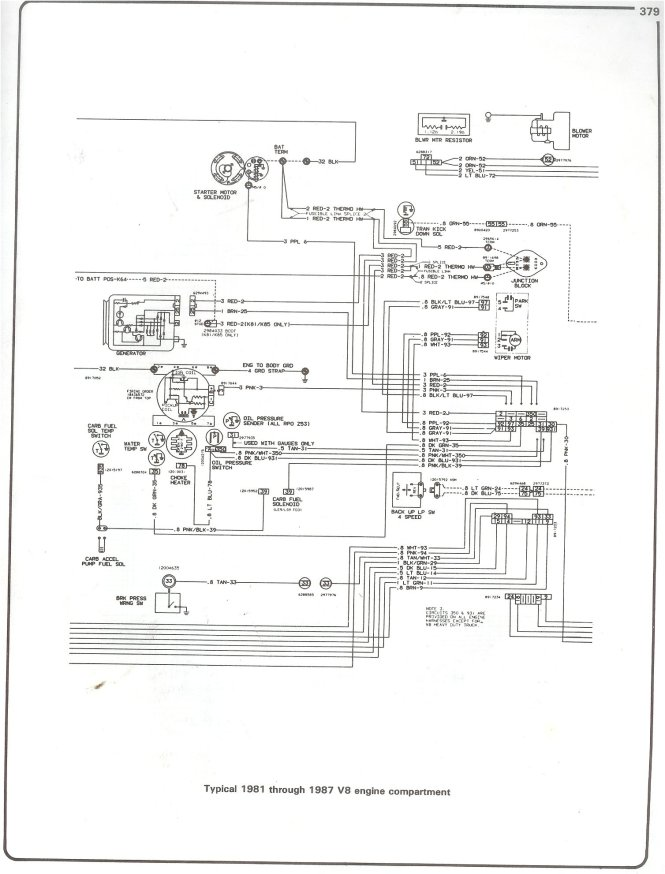 84 chevy k10 wiring diagram wiring diagram wiring harness for 1984 chevy truck jodebal