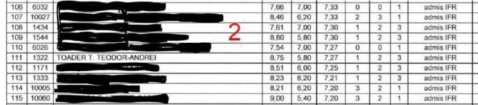 tabel studenti 2