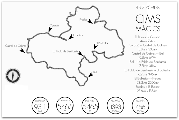 mapa 7pobles cims magics trailrunning senderisme tinença benifassà