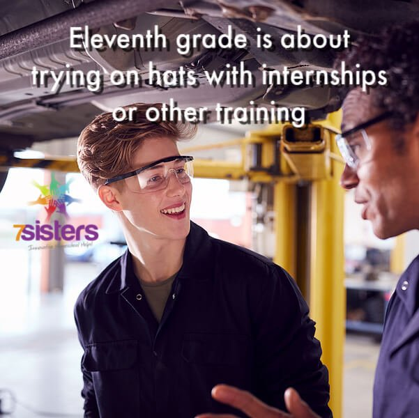Eleventh grade is about trying on hats with internships or other training. 7SistersHomeschool.com