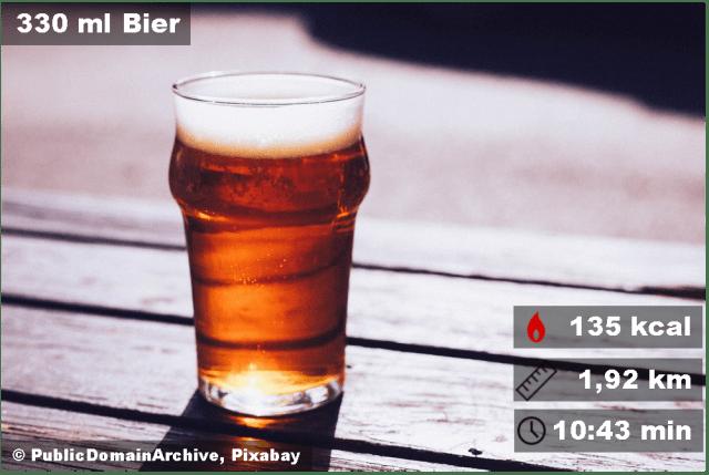 Ein Glas Bier hat den Kaloriengehalt von 1,92 km Laufen