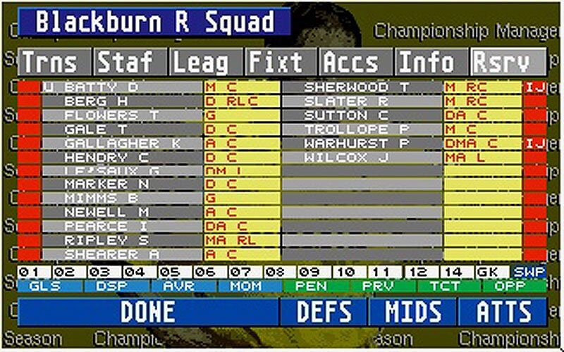 championship manager commodore amiga
