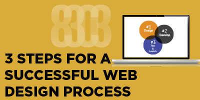 3-steps-for-a-successful-web-design-process